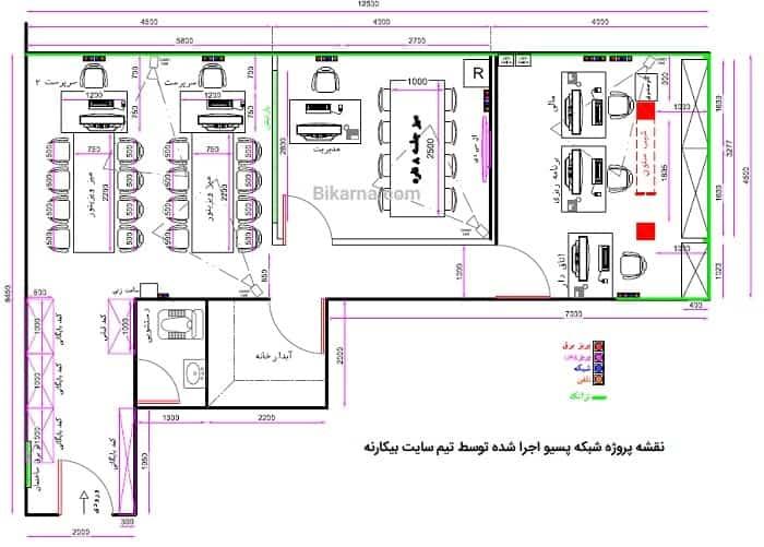 نقشه شبکه پسیو اجرا شده توسط تیم سایت بیکارنه در مشهد
